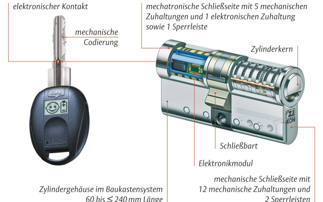 aa_versocliqtechnologie.jpg