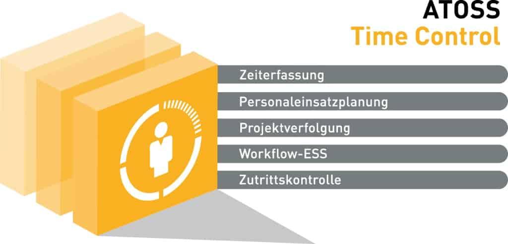atoss_produktgrafik_time_control.jpg