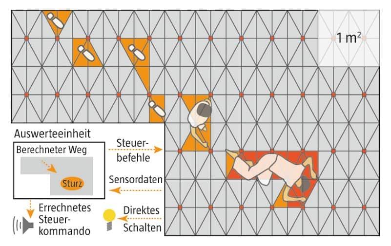 schema_pflege_d.jpg