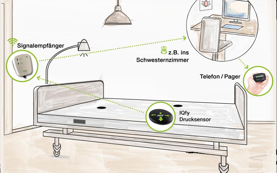 IQfy Sensormatratze - Grafik: IQfy