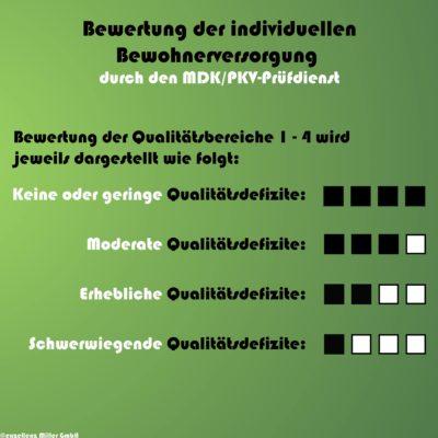 MDK 4 stufige Qualitätsbewertung