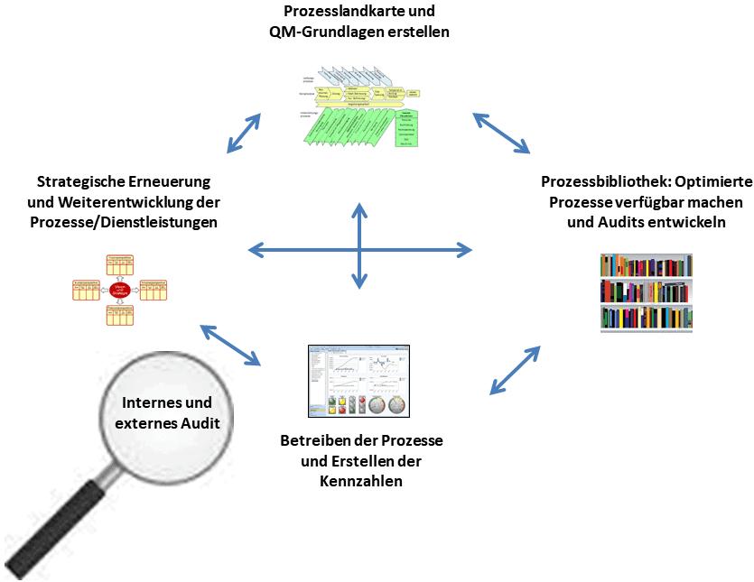 Grafik: Brandl/Ehrenmüller