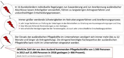 Darstellung in Anlehnung an die Studie der Hans-Böckler-Stiftung: Betriebliche Integration von Pflegefachkräften aus dem Ausland (02/2019) und dem Bericht zum Anerkennungsgesetz (12/2019) - Grafik: AGVP