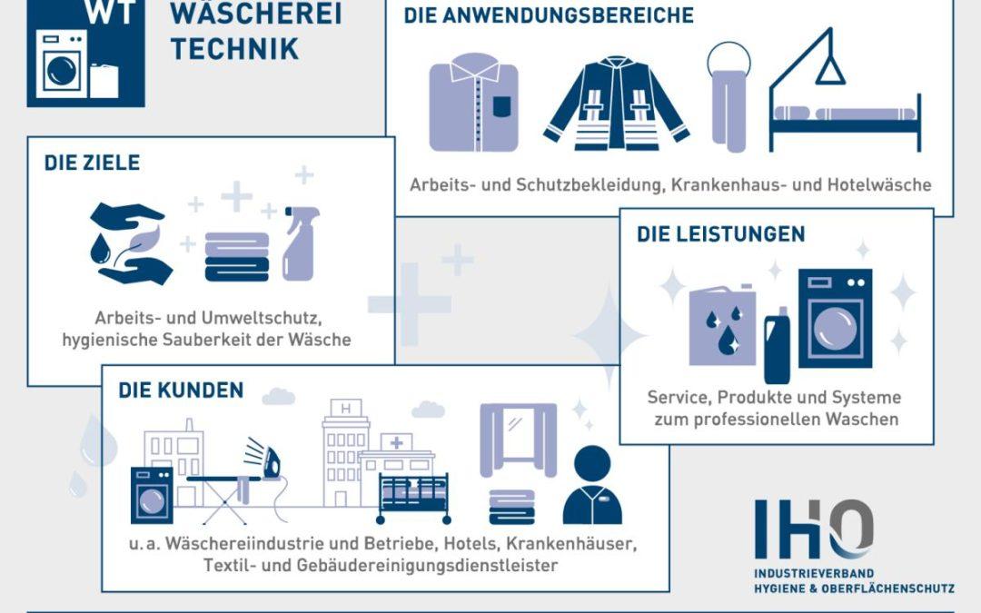Die Ziele, Anwendungsbereiche, Leistungen und Kunden des Fachbereichs Wäschereitechnik im IHO - Grafik: Industrieverband Hygiene und Oberflächenschutz